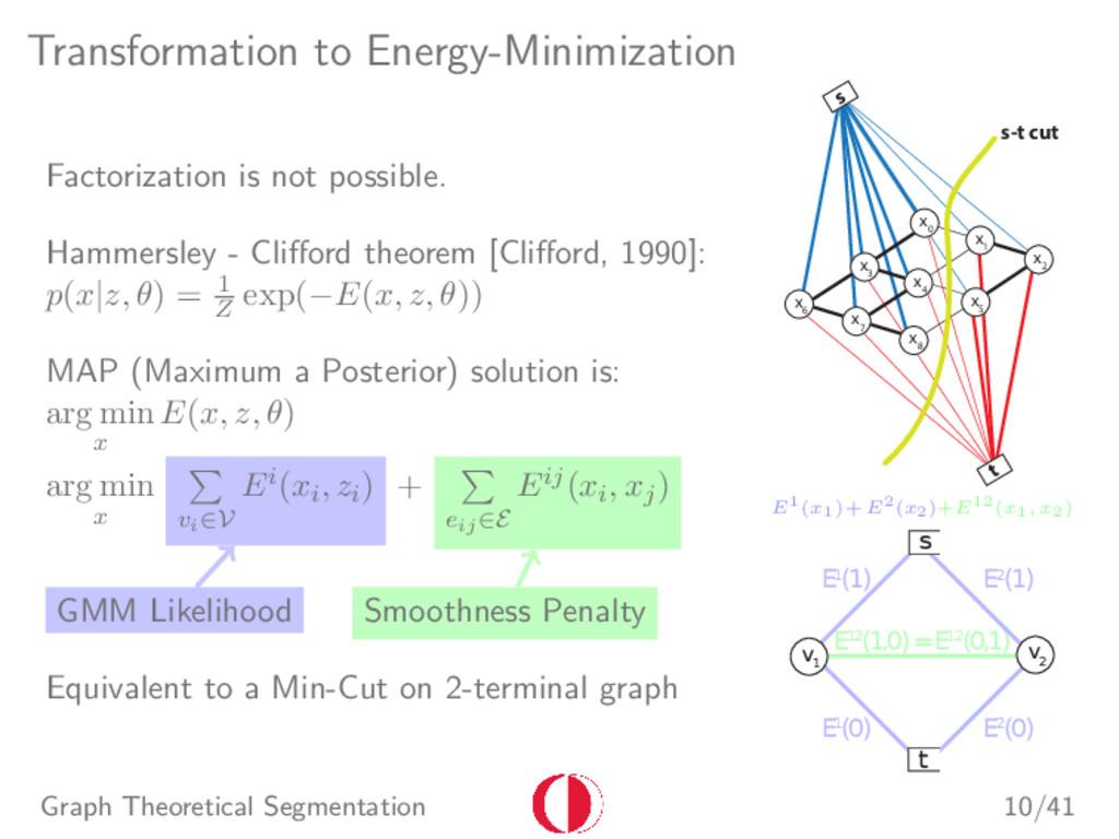 Transformation to Energy-Minimization Factoriza...