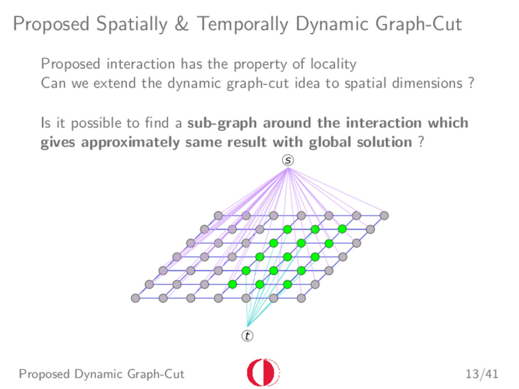 Proposed Spatially & Temporally Dynamic Graph-C...