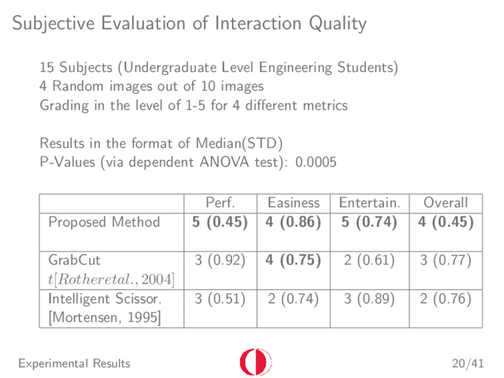 Subjective Evaluation of Interaction Quality 15...