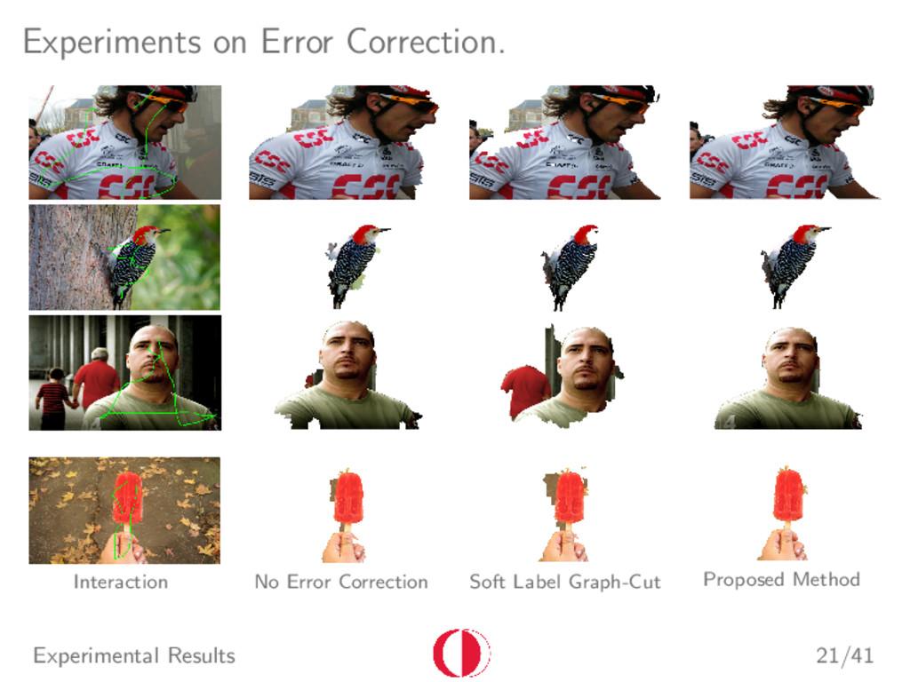 Experiments on Error Correction. Interaction No...