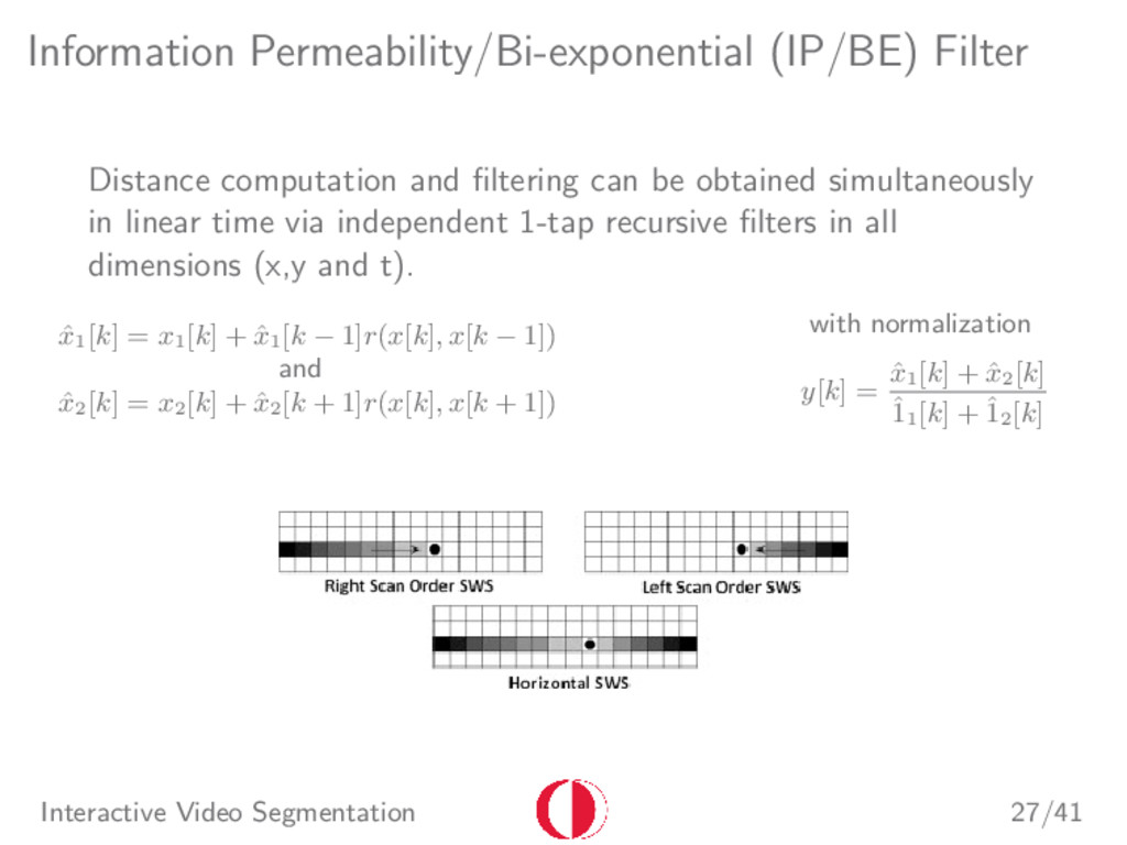 Information Permeability/Bi-exponential (IP/BE)...