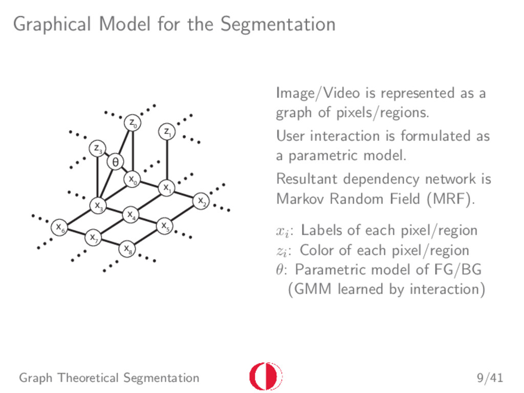 Graphical Model for the Segmentation x 2 x 4 x ...