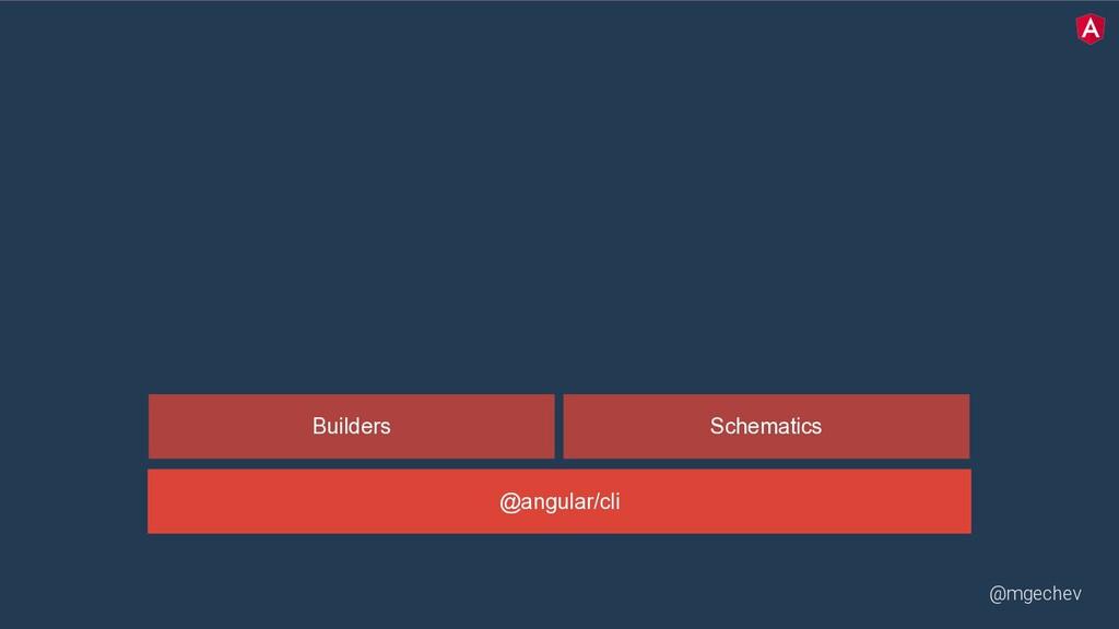 @mgechev @angular/cli Builders Schematics
