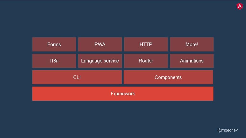 @mgechev Framework CLI Components I18n Language...