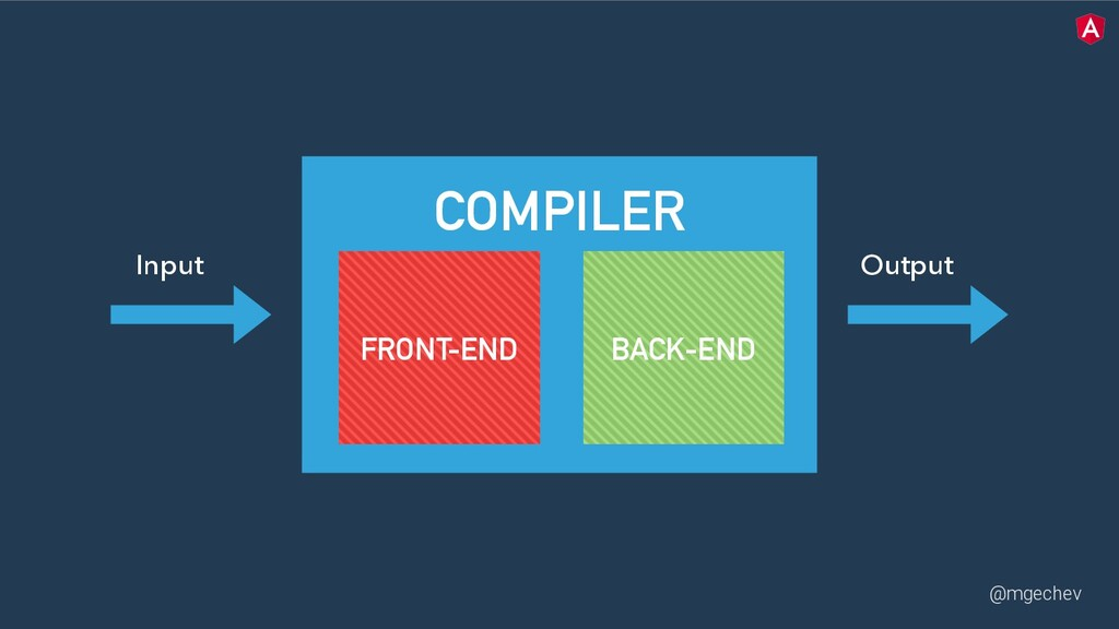 @mgechev COMPILER FRONT-END BACK-END Input Outp...