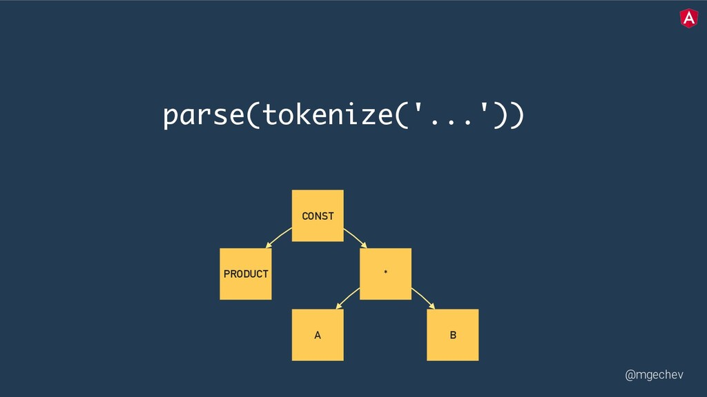 @mgechev parse(tokenize('...')) CONST PRODUCT *...