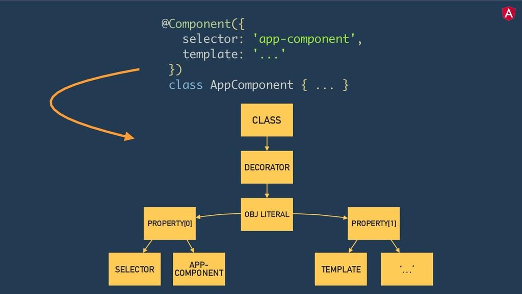 @Component({ selector: 'app-component', templat...