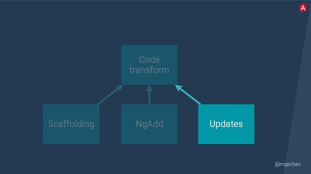 @mgechev Scaffolding Updates NgAdd Code transfo...