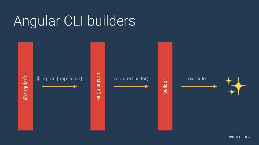 @mgechev Angular CLI builders @angular/cli $ ng...