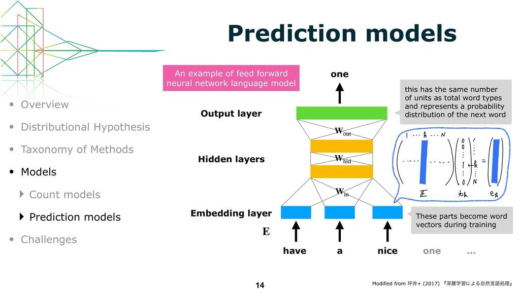 14 Prediction models • Overview • Distributiona...
