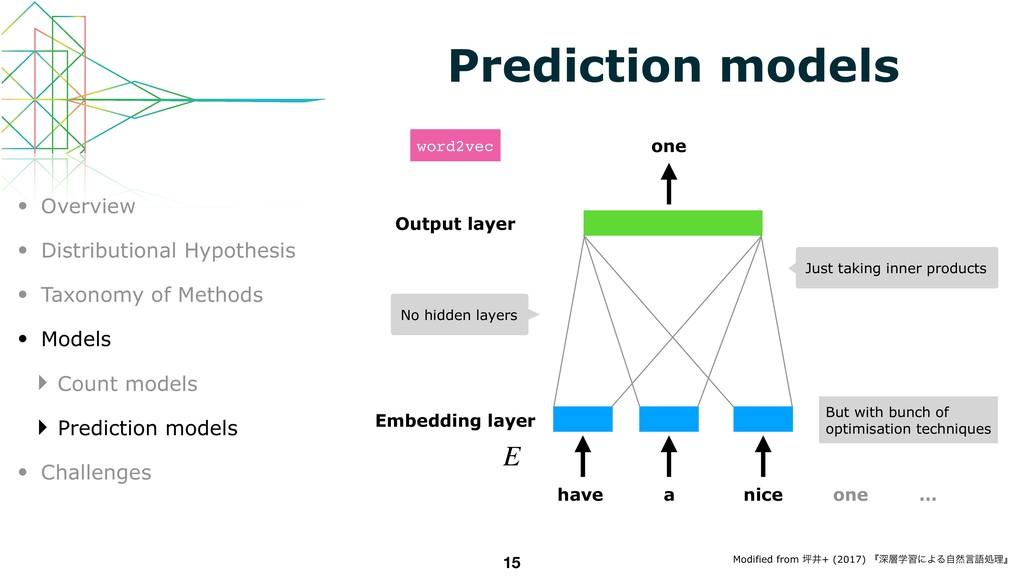 15 Prediction models • Overview • Distributiona...