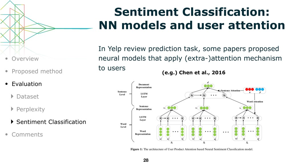 Sentiment Classification: NN models and user at...