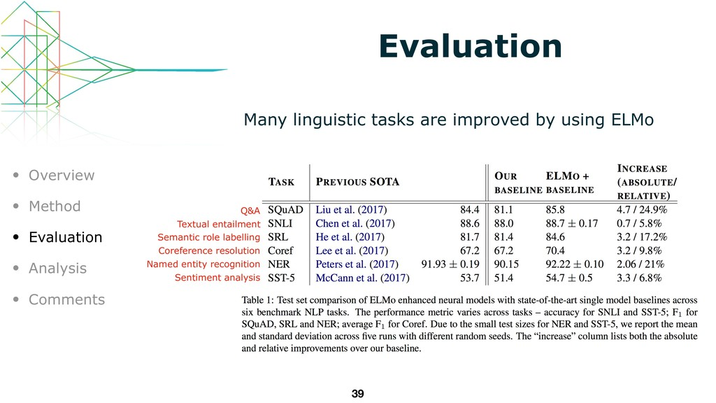Many linguistic tasks are improved by using ELM...