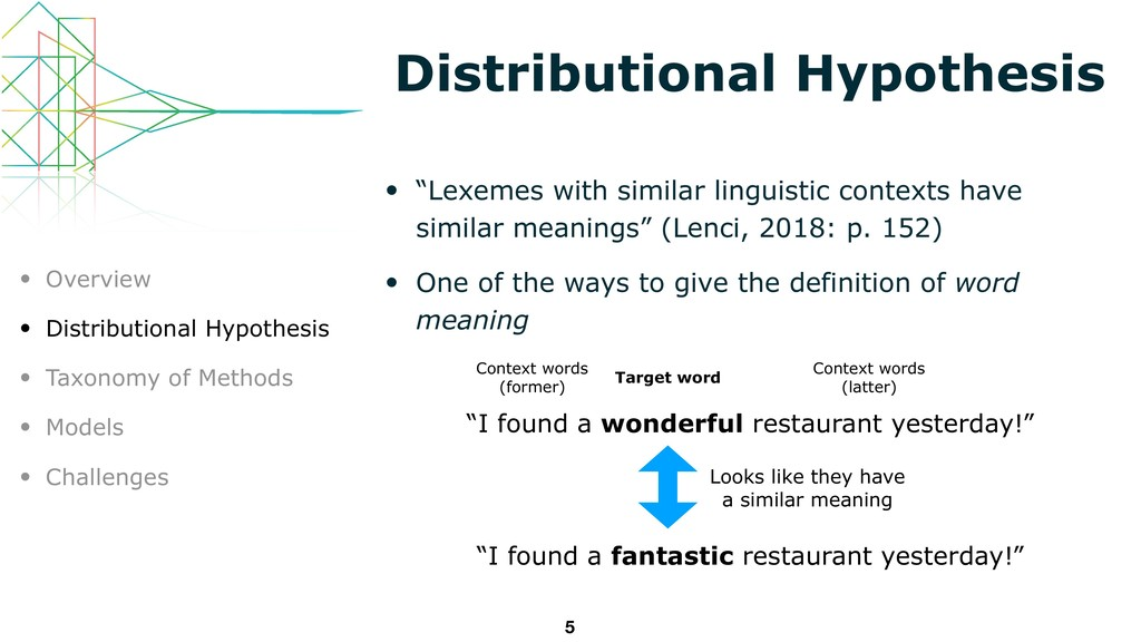 """Distributional Hypothesis • """"Lexemes with simil..."""