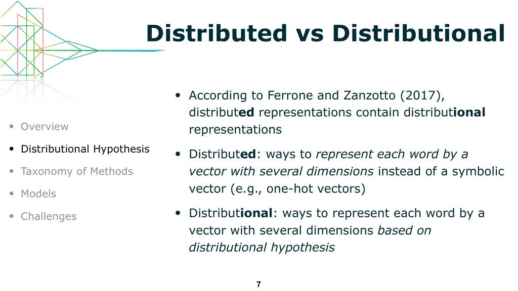 Distributed vs Distributional • According to Fe...