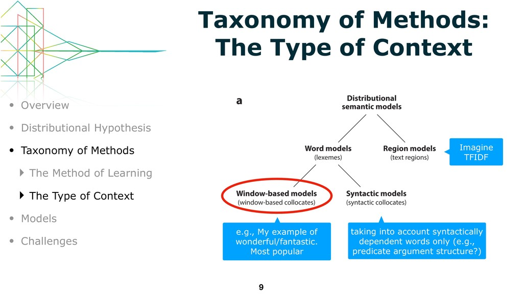 9 Taxonomy of Methods: The Type of Context • Ov...