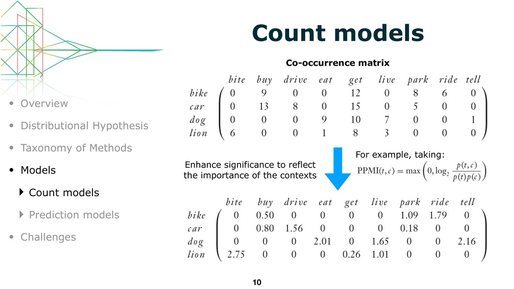 10 Count models • Overview • Distributional Hyp...