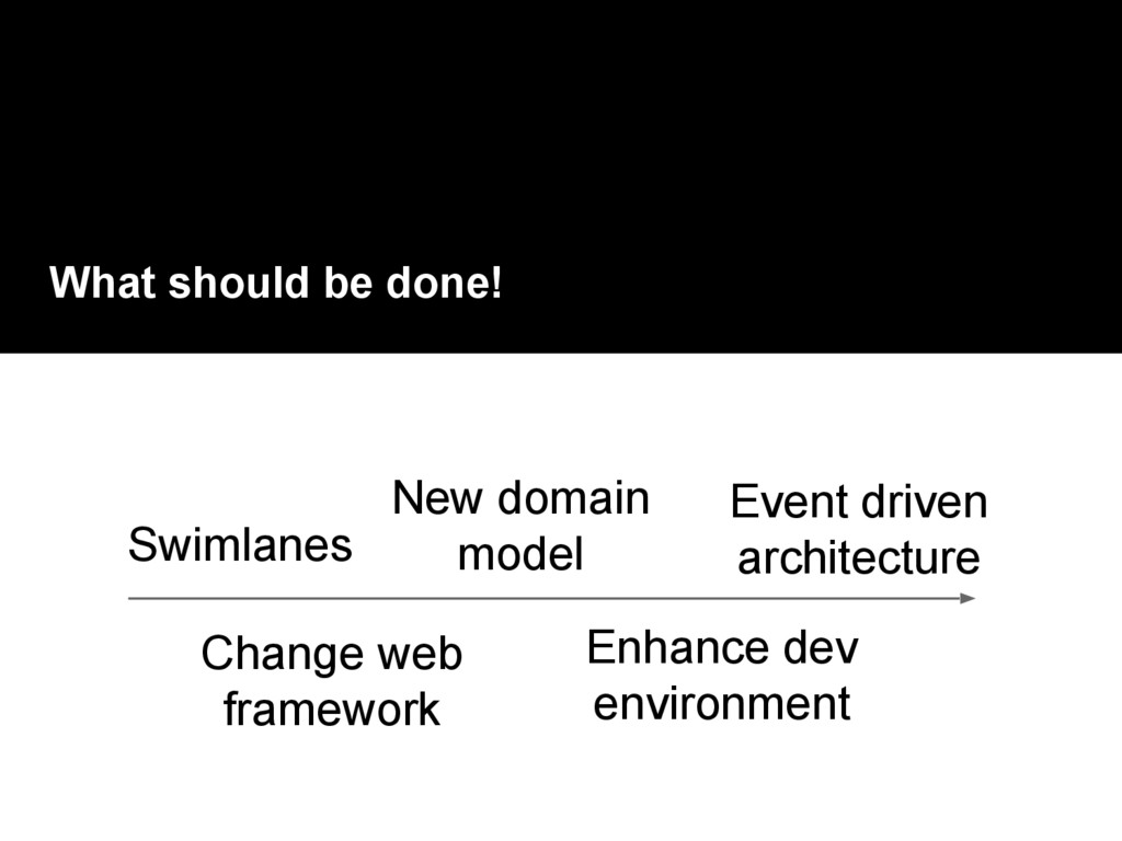 What should be done! Change web framework Event...
