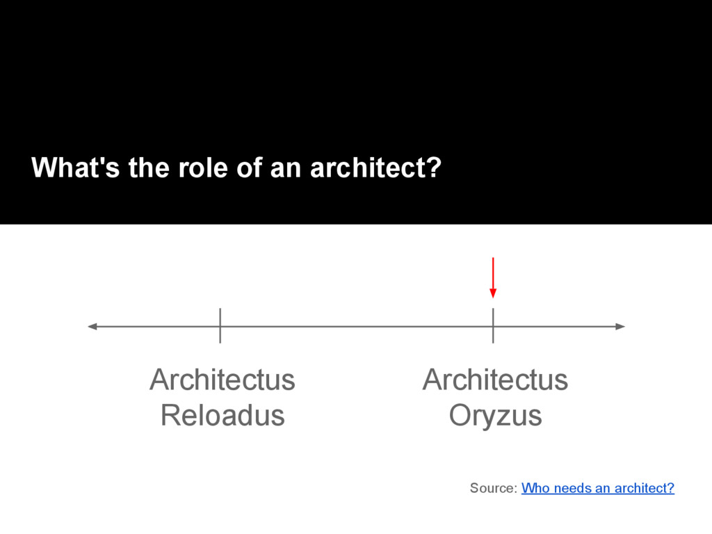 What's the role of an architect? Architectus Re...