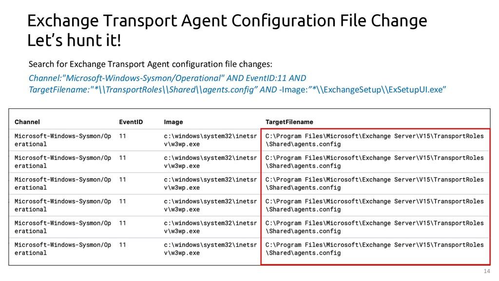 14 Exchange Transport Agent Configuration File ...