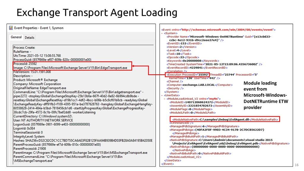 16 Exchange Transport Agent Loading Module load...