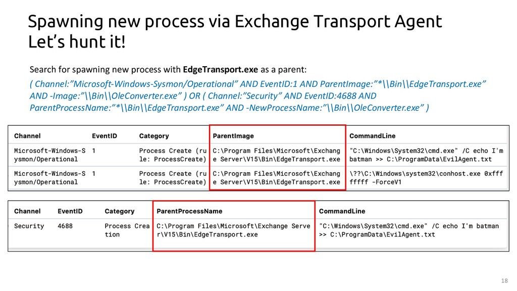 18 Spawning new process via Exchange Transport ...