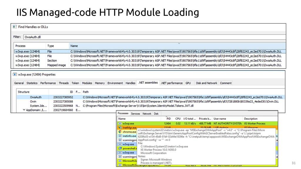 31 IIS Managed-code HTTP Module Loading