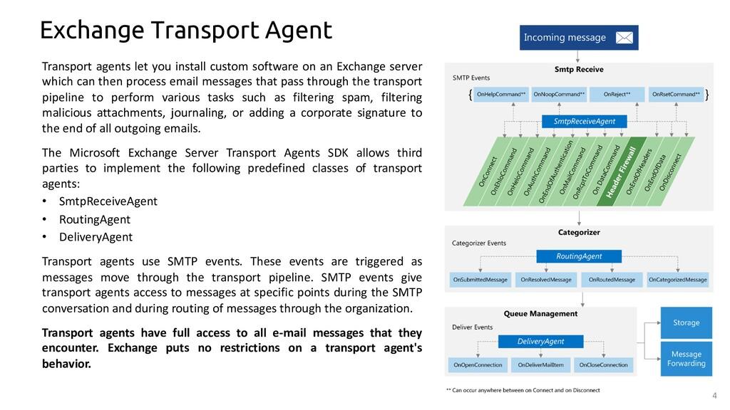 4 Exchange Transport Agent Transport agents let...