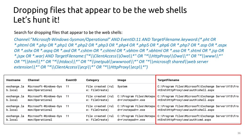 36 Dropping files that appear to be the web she...