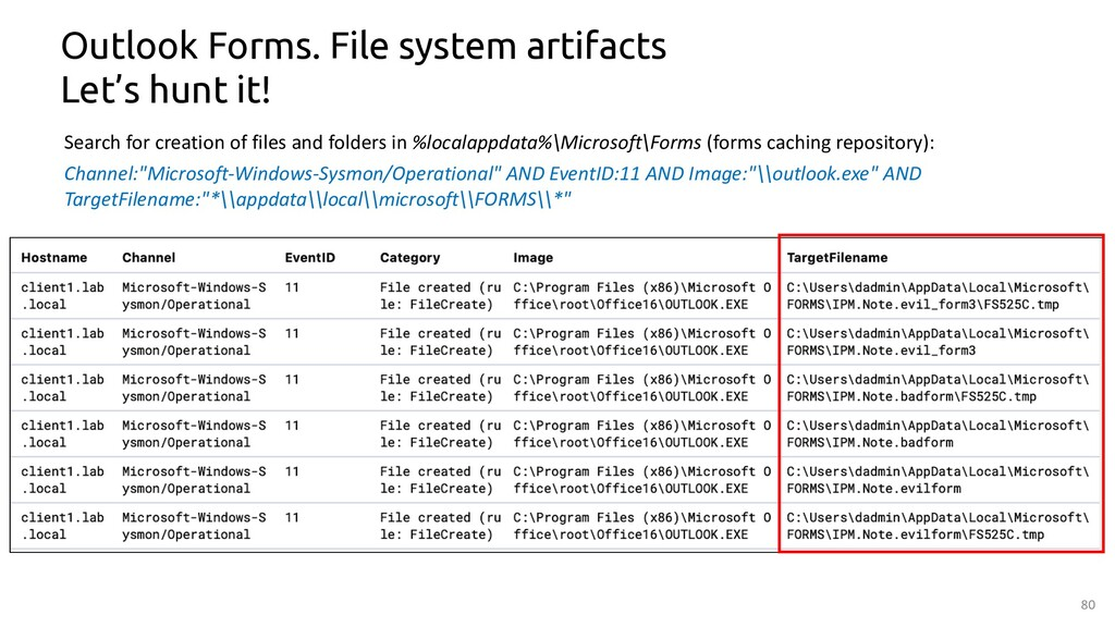 80 Outlook Forms. File system artifacts Let's h...