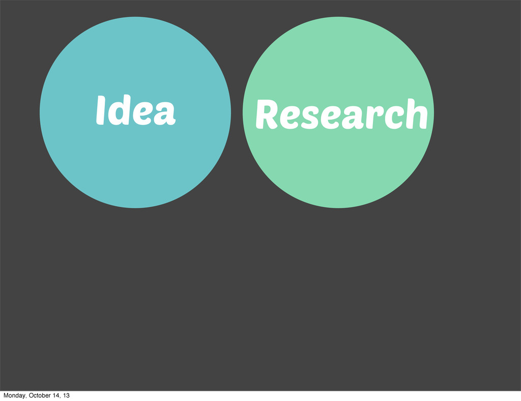 Idea Research Monday, October 14, 13