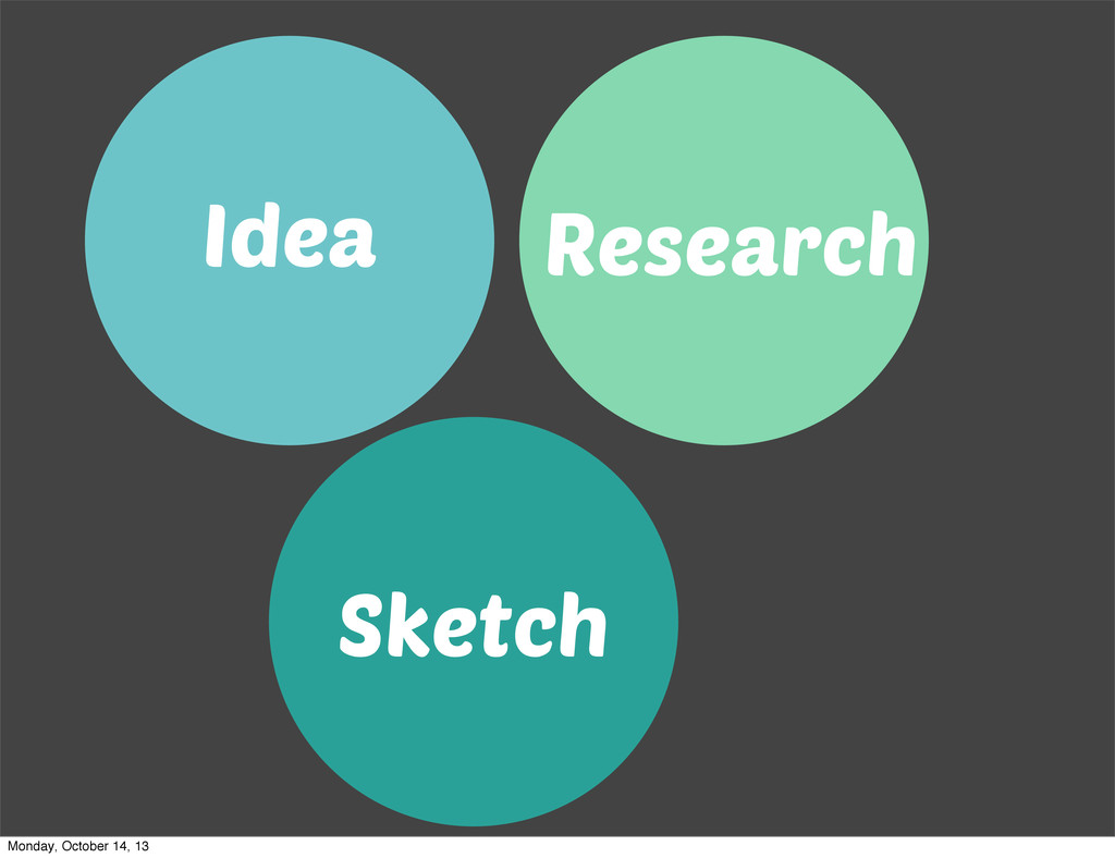Idea Research Sketch Monday, October 14, 13