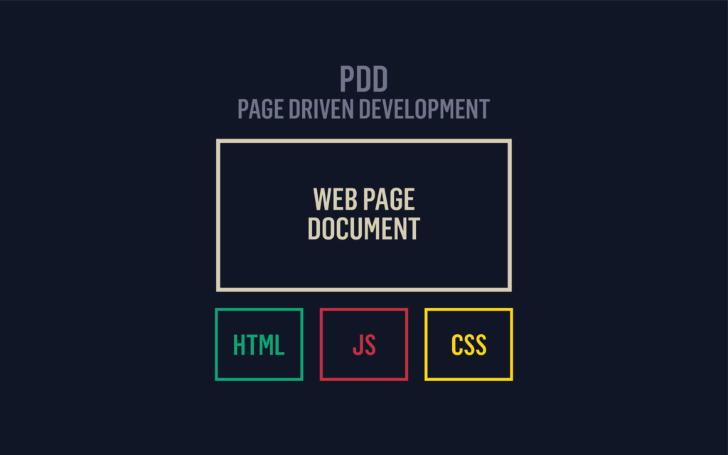 HTML WEB PAGE DOCUMENT JS CSS PDD PAGE DRIVEN ...