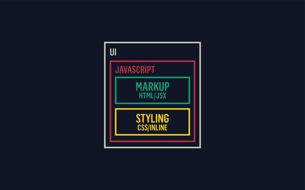 MARKUP HTML/JSX STYLING CSS/INLINE JAVASCRIPT UI