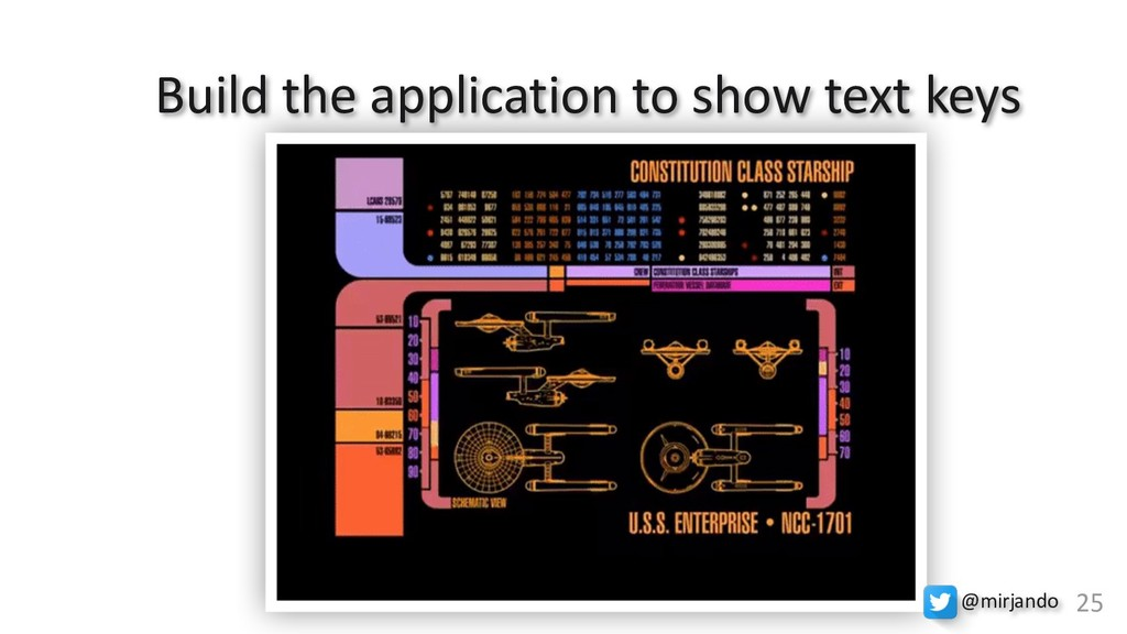 Build the application to show text keys .. M25 ...