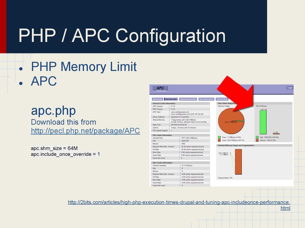 PHP / APC Configuration ● PHP Memory Limit ● AP...
