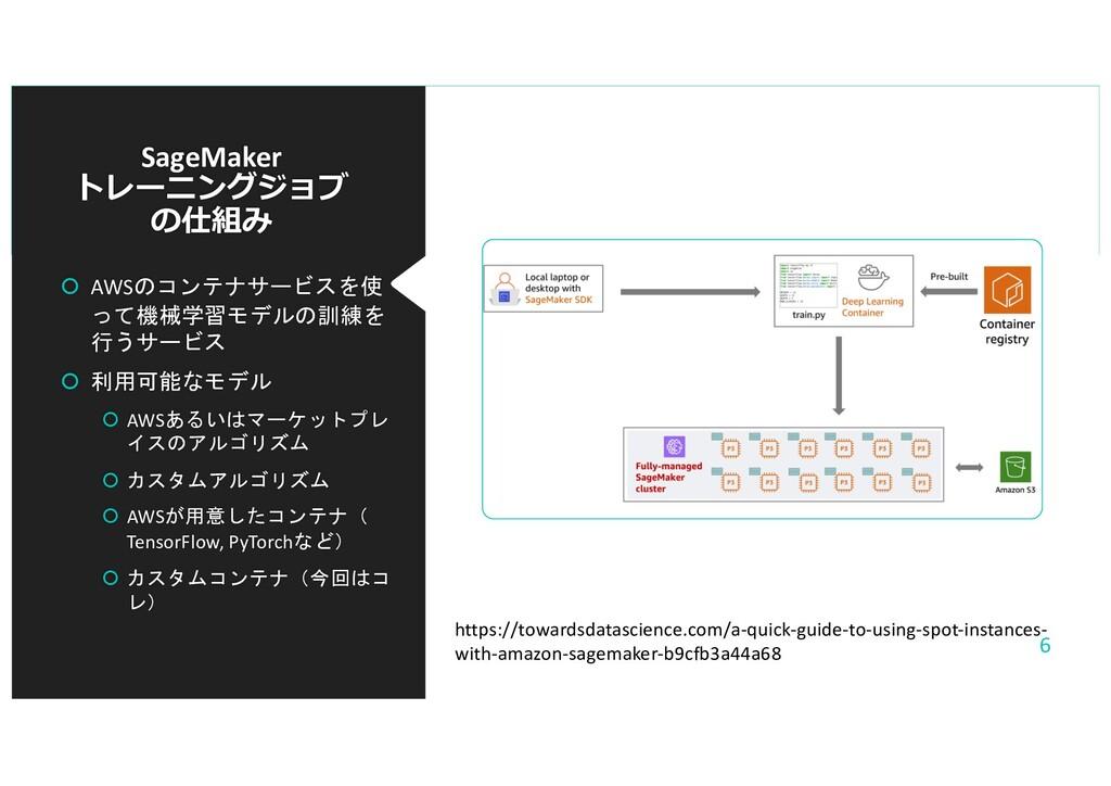 SageMaker トレーニングジョブ の仕組み š AWSのコンテナサービスを使 って機械学...