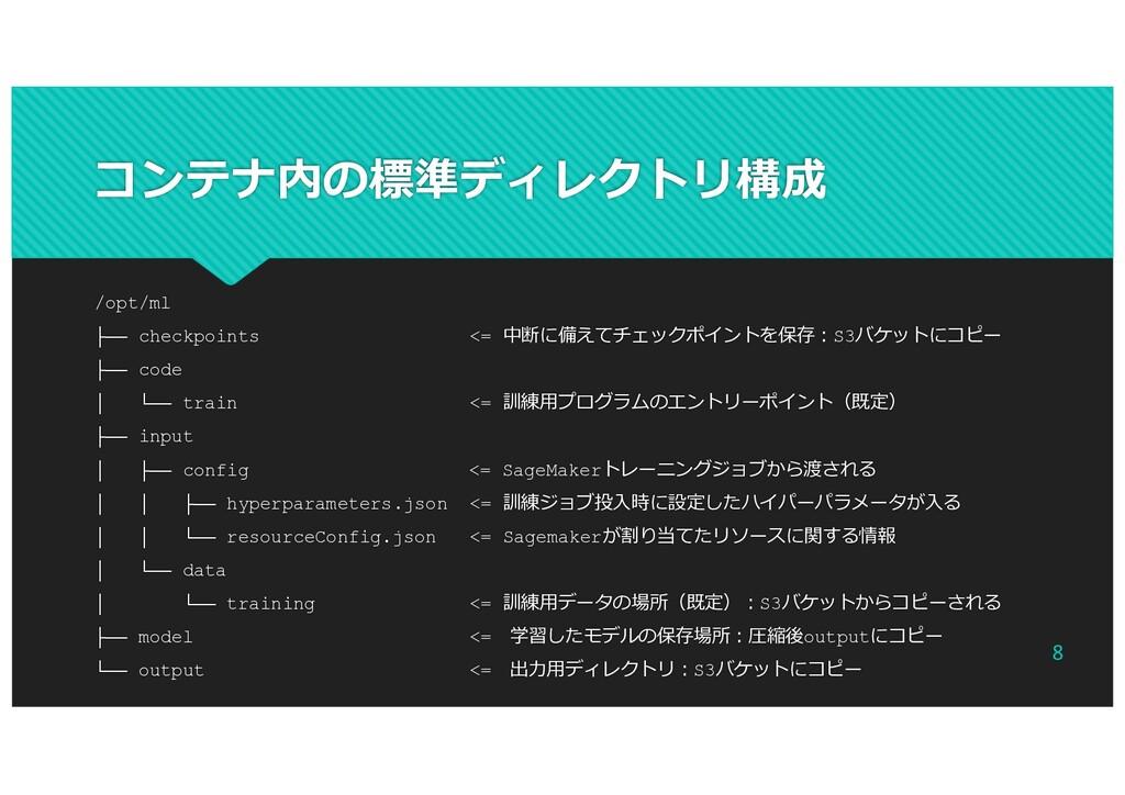 コンテナ内の標準ディレクトリ構成 /opt/ml ├── checkpoints <= 中断に...