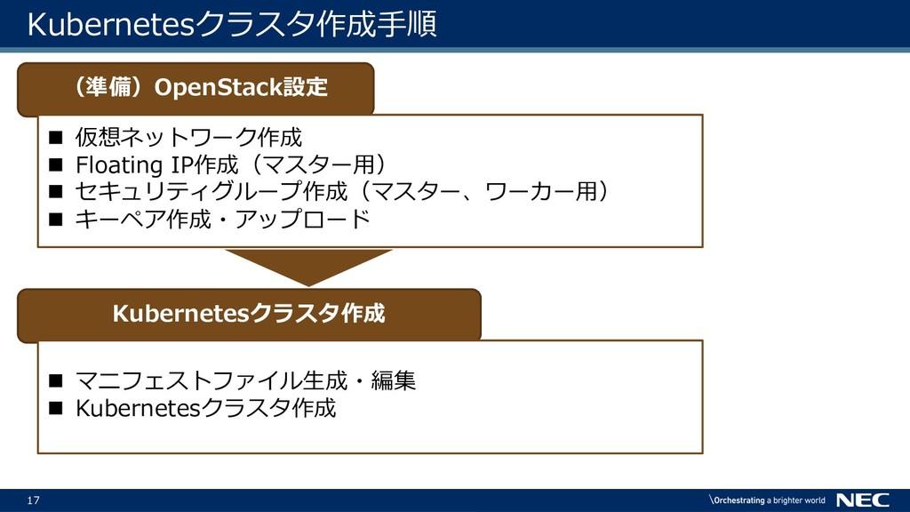 17 Kubernetesクラスタ作成⼿順 (準備)OpenStack設定 n 仮想ネットワー...