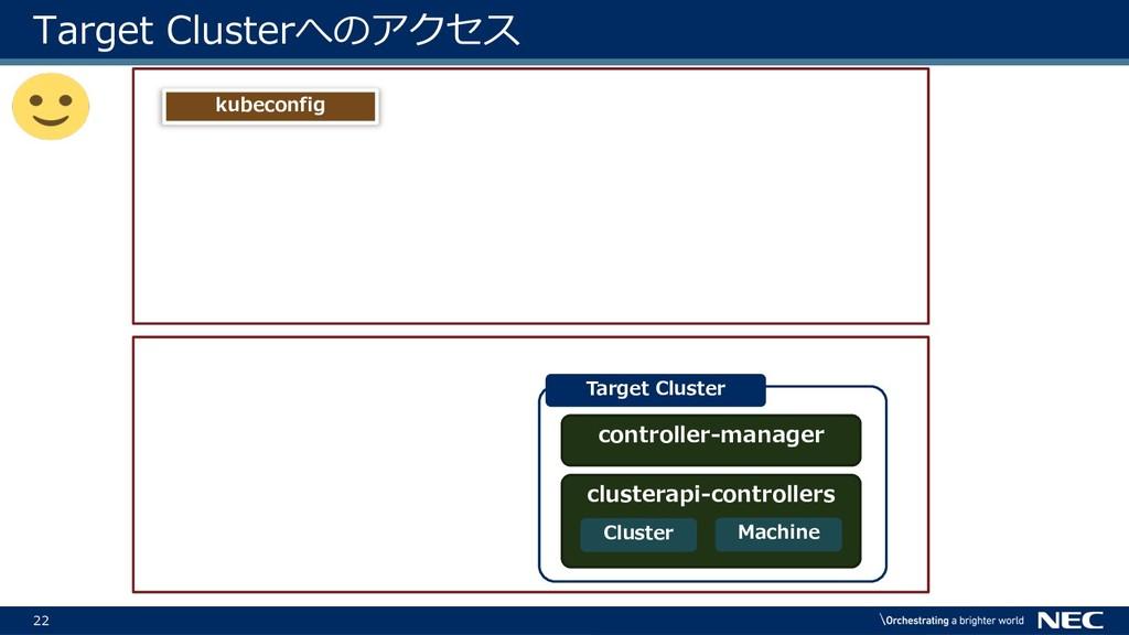 22 Target Cluster controller-manager clusterapi...