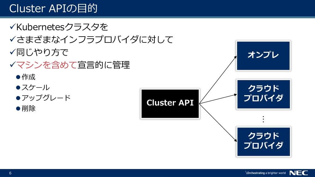 6 Cluster APIの⽬的 üKubernetesクラスタを üさまざまなインフラプロバ...