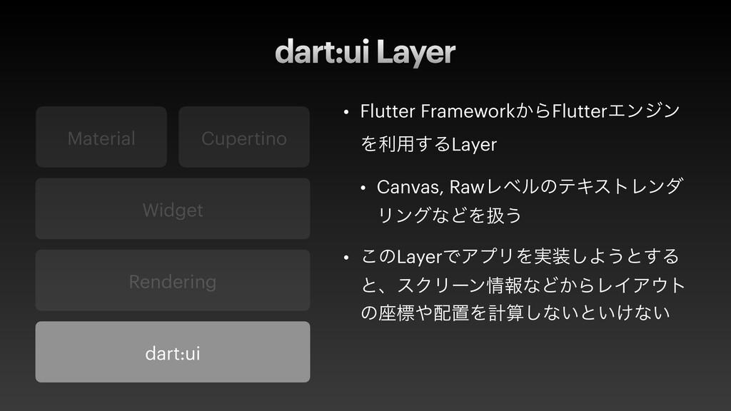 dart:ui Layer Rendering Widget Material Cuperti...