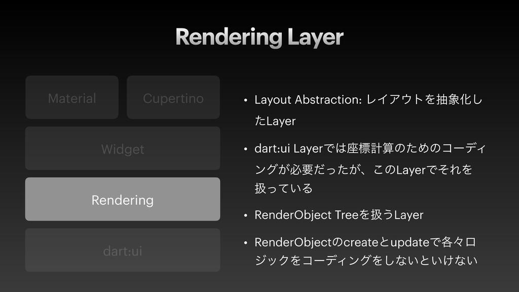Rendering Layer Rendering Widget Material Cuper...