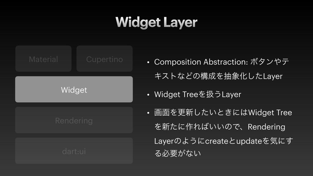 Widget Layer Rendering Widget Material Cupertin...