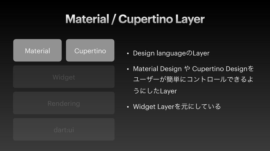 Material / Cupertino Layer Rendering Widget Mat...