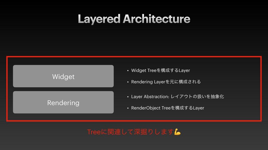 Rendering Widget • Widget TreeΛߏ͢ΔLayer   • Re...