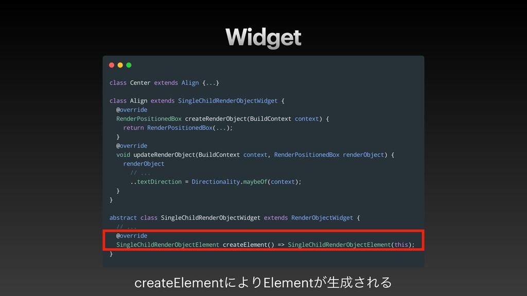 Widget createElementʹΑΓElement͕ੜ͞ΕΔ