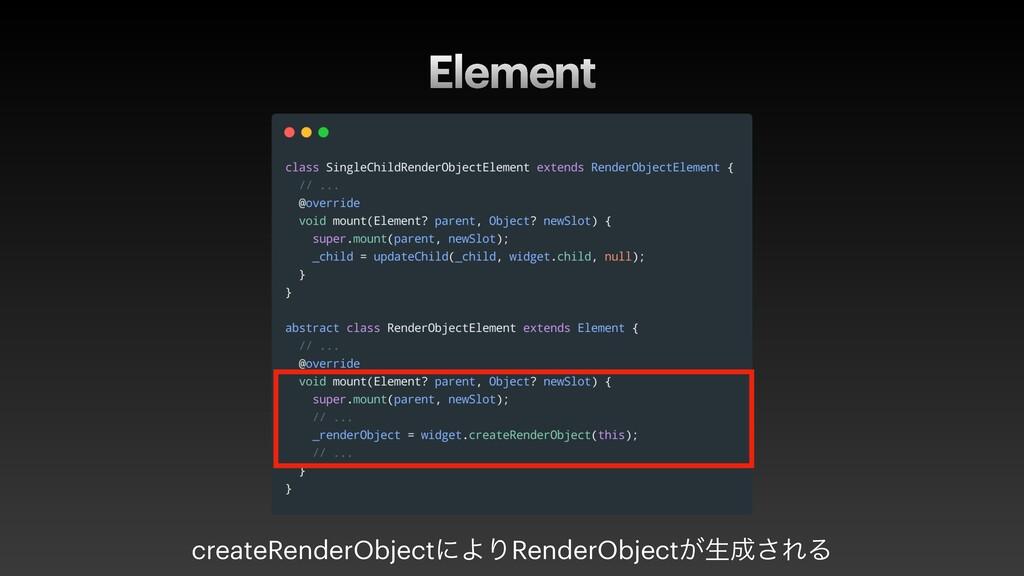 Element createRenderObjectʹΑΓRenderObject͕ੜ͞ΕΔ