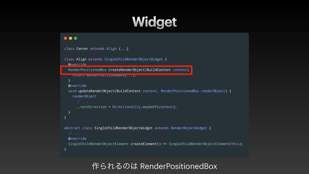 Widget ࡞ΒΕΔͷ RenderPositionedBox