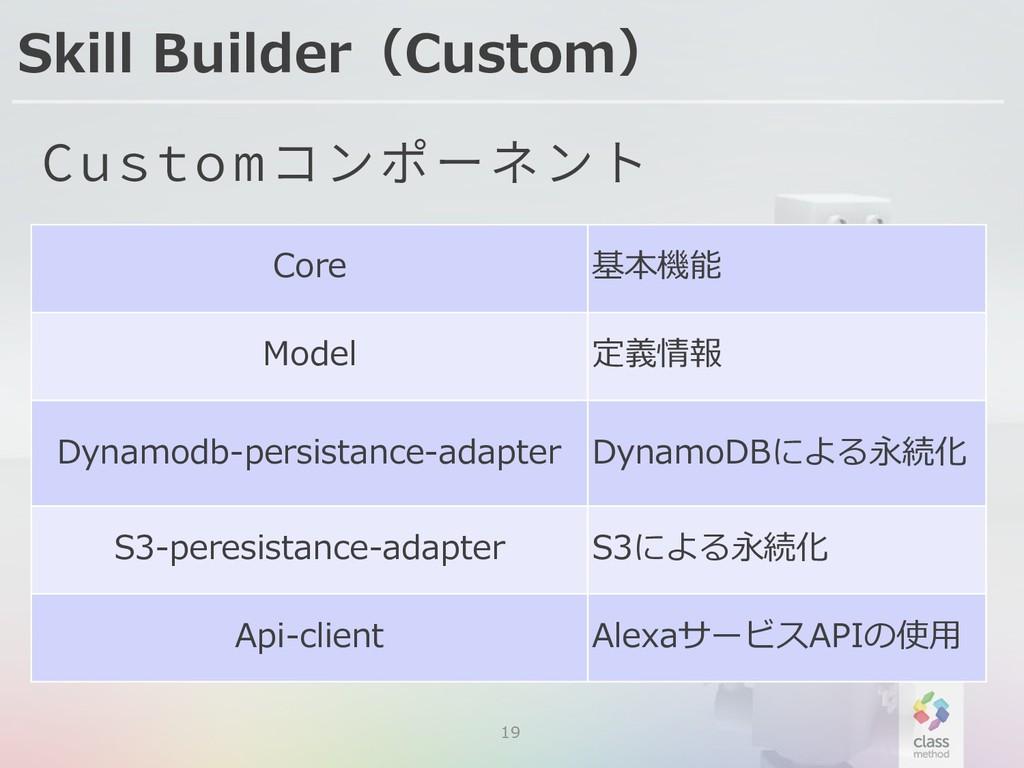 19 Skill Builder(Custom) Custom Core 基本機能 Model...
